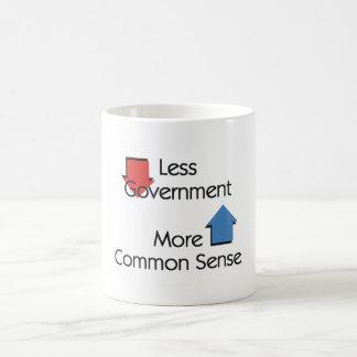 TEE Less Government More Common Sense Coffee Mug