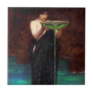 Teja de Circe Invidiosa del Waterhouse