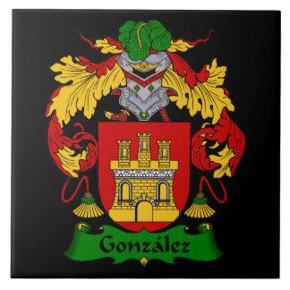 Teja del escudo de armas de la familia de Gonzalez