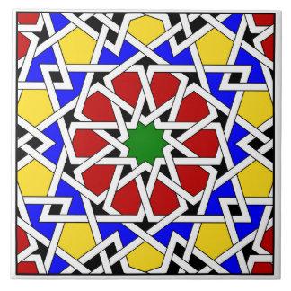 Teja geométrica islámica del modelo