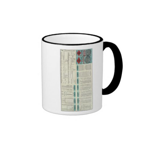 Tejas y ferrocarril pacífico taza de café