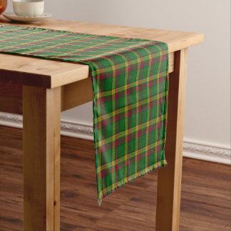 Tela escocesa de tartán escocesa vieja de camino de mesa corto