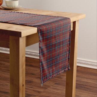 Tela escocesa rústica rojo oscuro y de los azules camino de mesa corto