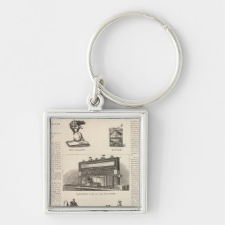 Telegraphy in the United States Keychain