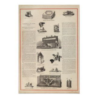 Telegraphy in the United States Poster