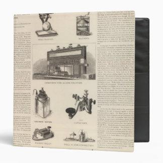 Telegraphy in the United States Vinyl Binder