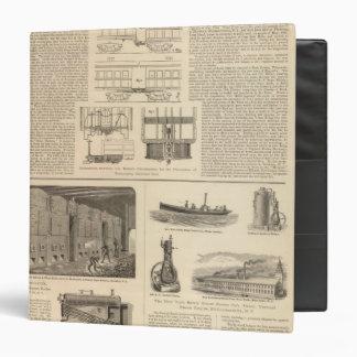 Telescoping on American RailRoads Vinyl Binder