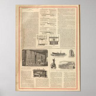 Telescoping on American RailRoads Print