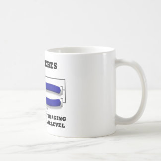 Telomeres Responsible For Aging At Cellular Level Classic White Coffee Mug