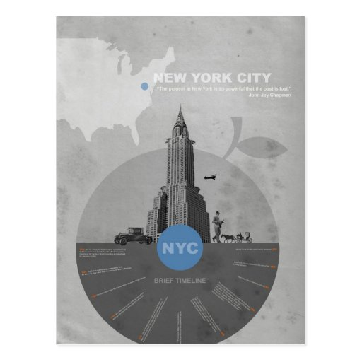 Tema de New York City Tarjeta Postal