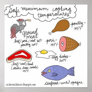 Temperaturas de cocción seguras mínimas póster