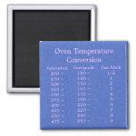 Temperature Conversion Magnet