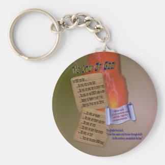 Ten Words Basic Round Button Keychain
