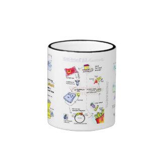 Tendencias en la biología ilustrada taza de dos colores