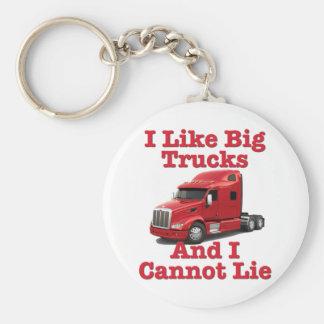 Tengo gusto de los camiones grandes y no puedo men llavero redondo tipo pin