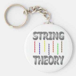 teoría de la secuencia llaveros