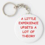 teoría llaveros personalizados