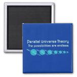 Teoría paralela del universo imán