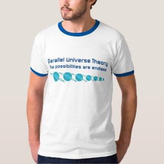 Teoría paralela del universo polera