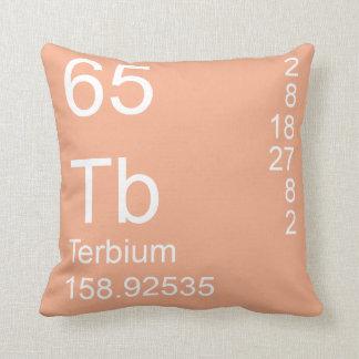 Terbium Throw Pillow
