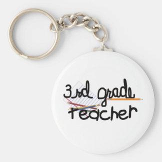 Tercer profesor del grado llaveros personalizados