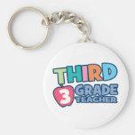 Tercer profesor del grado llavero personalizado