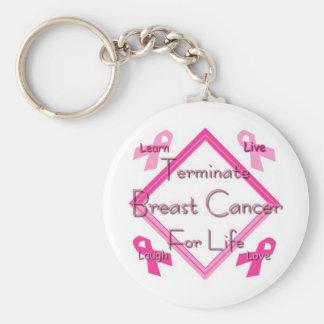 Terminate Breast Cancer Keychain