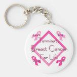 Termine al cáncer de pecho llavero personalizado