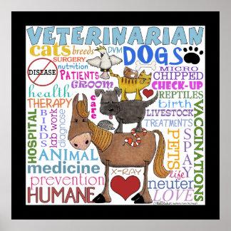 Términos del veterinario del arte del Veterinario- Poster