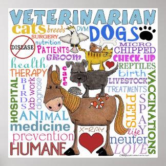 Términos del veterinario del arte del Veterinario- Póster