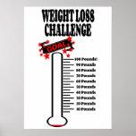 Termómetro de la meta meta de la pérdida de peso impresiones