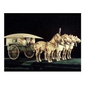 Terracotta Army, Qin Dynasty Post Card