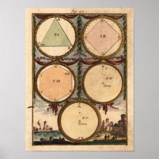 Terre Mallet Allain Manesson Frankfurt 1719 Posters