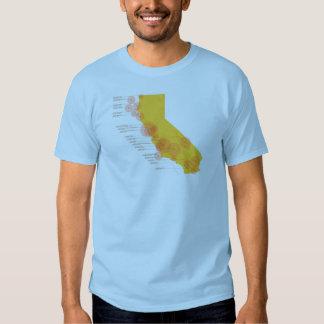 Terremotos históricos de California Playera