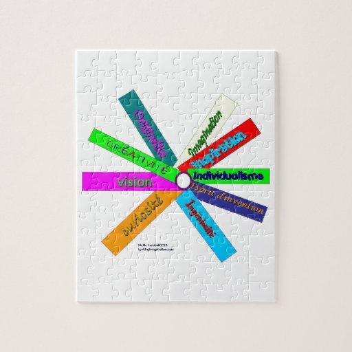Tesauro de la creatividad Rueda-Francés Puzzle Con Fotos