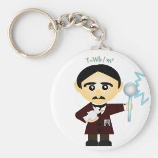 Tesla Llaveros