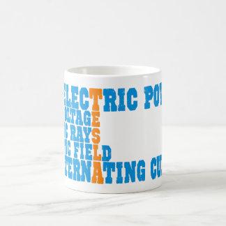 Tesla power coffee mug