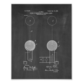 Tesla System Of Transmission Of Electrical Energy Poster