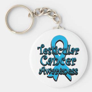 Testicular Cancer Awareness Ribbon Basic Round Button Keychain