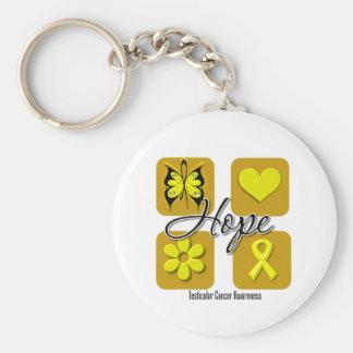 Testicular Cancer Hope Love Inspire Awareness Key Chain