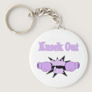 Testicular Cancer Keychain