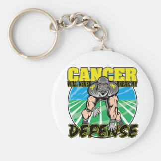 Testicular Cancer Will Never Break My Defense Keychain