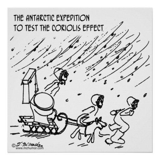 Testing The Coriolis Effect Poster
