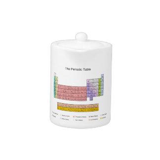 Tetera de la tabla periódica