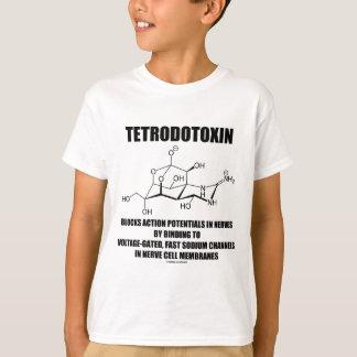 Tetrodotoxin Blocks Action Potentials In Nerves T-Shirt