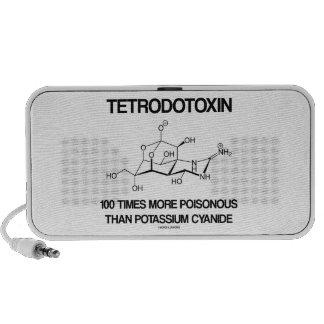 Tetrodotoxina 100 veces más venenoso que Cyanide Altavoz De Viajar