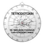 Tetrodotoxina 100 veces más venenoso que Cyanide Tablero De Dardos