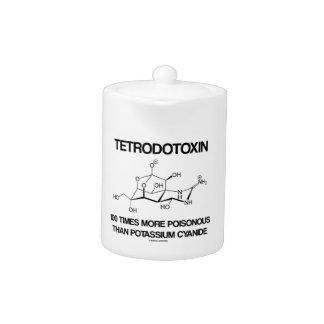 Tetrodotoxina 100 veces más venenoso que Cyanide