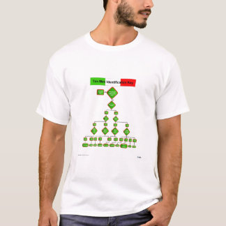 Tex-Mex Identification Key T-Shirt