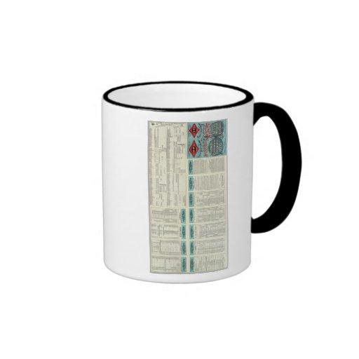 Texas and Pacific Railway Coffee Mugs